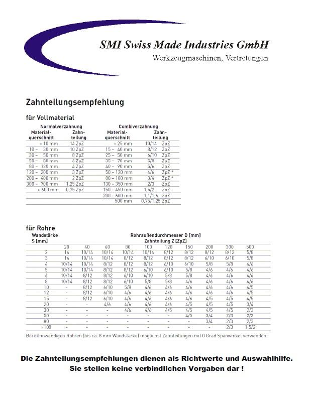 3 er SET Bi-Metall Sägeband 1435 x13x0,65 mm 14 ZpZ Bandsägeblatt Güde MBS125V